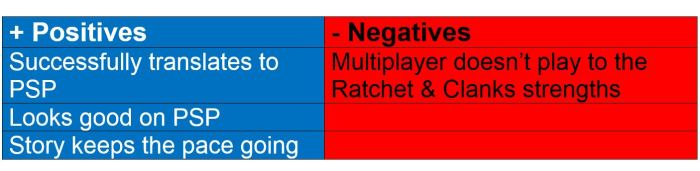 Ratchet & Clank Size matters Table